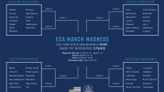 March Madness: Impact of Exchange Programs